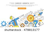 linear style web banner about... | Shutterstock .eps vector #478813177