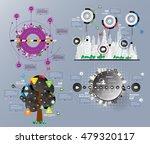 vector of infographic | Shutterstock .eps vector #479320117