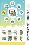 icon set technology vector | Shutterstock .eps vector #480017173