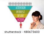 aida. awareness  interest ... | Shutterstock . vector #480673603