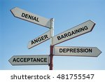 Small photo of 5 stages of grief sign