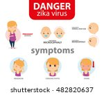 zika symptom graphic design ... | Shutterstock .eps vector #482820637