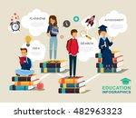 Education Infographic Design ...