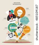 education infographic design ... | Shutterstock . vector #485109187