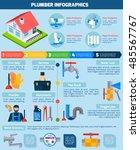 plumber service flat... | Shutterstock . vector #485567767