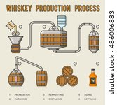 whiskey production process.... | Shutterstock .eps vector #486006883