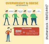 healthy food  diet  body mass... | Shutterstock .eps vector #486514447