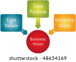 core vision business concept... | Shutterstock .eps vector #48654169