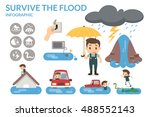 how to survive the flood. flat... | Shutterstock .eps vector #488552143