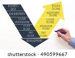 v model for software testing... | Shutterstock . vector #490599667