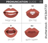 Visual Pronunciation Guide Wit...