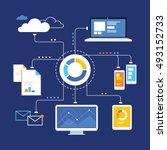 Big Data Analytics Ecosystem