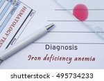 diagnosis iron deficiency... | Shutterstock . vector #495734233