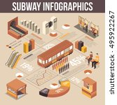 subway isometric infographics... | Shutterstock .eps vector #495922267