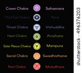 set of seven chakras icons.yoga ... | Shutterstock .eps vector #496376203