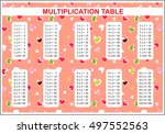 vector multiplication table.... | Shutterstock .eps vector #497552563