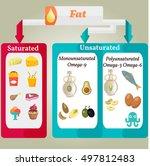 vector infographic   proper...   Shutterstock .eps vector #497812483