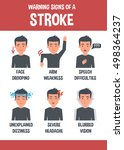 stroke infographic. stroke... | Shutterstock . vector #498364237
