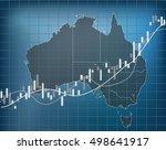 australia finance and market    Shutterstock .eps vector #498641917