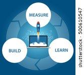 lean start up  build learn... | Shutterstock .eps vector #500610547