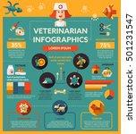 veterinarian service   info... | Shutterstock . vector #501231547
