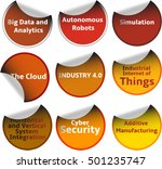 industry 4.0 sticker tags  the... | Shutterstock .eps vector #501235747