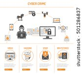 cyber crime concept for flyer ... | Shutterstock .eps vector #501286837