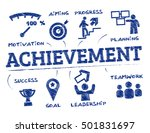 achievement. concept business... | Shutterstock .eps vector #501831697