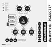 organization chart template...