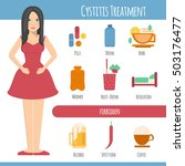 woman and cystitis infographics.... | Shutterstock .eps vector #503176477