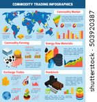 commodity trading infographic... | Shutterstock .eps vector #503920387