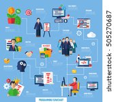 scrum agile project development ... | Shutterstock .eps vector #505270687