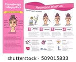 vector illustrated set with... | Shutterstock .eps vector #509015833