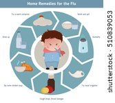 home  remedies for the flu.... | Shutterstock .eps vector #510839053