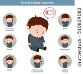 chronic fatigue syndrome... | Shutterstock .eps vector #510839083