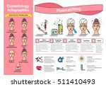 vector illustrated set with... | Shutterstock .eps vector #511410493