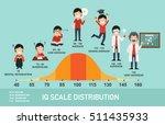 iq scale distribution... | Shutterstock .eps vector #511435933