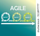 agile lifecycle process diagram.... | Shutterstock .eps vector #511897777