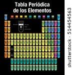 tabla periodica de los... | Shutterstock .eps vector #514454563