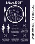 infographic chart of healthy... | Shutterstock .eps vector #514808653