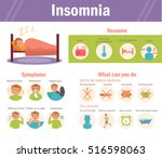 insomnia  causes  symptoms ...   Shutterstock .eps vector #516598063