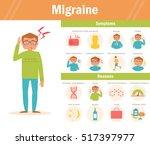 migraine infographic. headache. ...