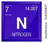 Nitrogen Symbol. Element Numbe...