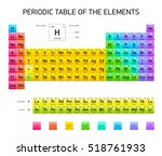 periodic table of the elements  ... | Shutterstock .eps vector #518761933