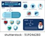 set of health benefits of...   Shutterstock .eps vector #519246283