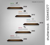 Time Line Info Graphic With...