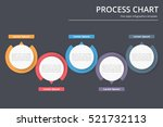 process diagram template with...