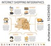 internet shopping concept... | Shutterstock .eps vector #524234503