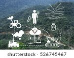 agriculture technology concept... | Shutterstock . vector #526745467