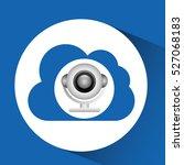 cloud computing web camera...